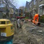 Renovatie 't Wiel-Watering